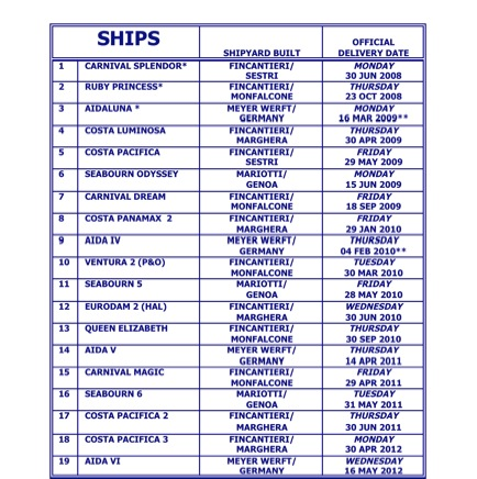 Carnival Cruise Ship List Detlandcom - Cruise ship list by size